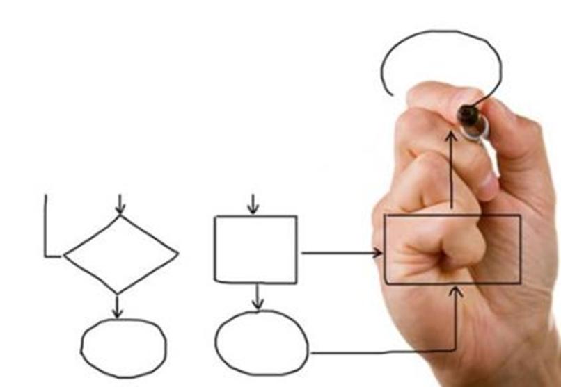 Lean Diagram | RIKON | Business Process